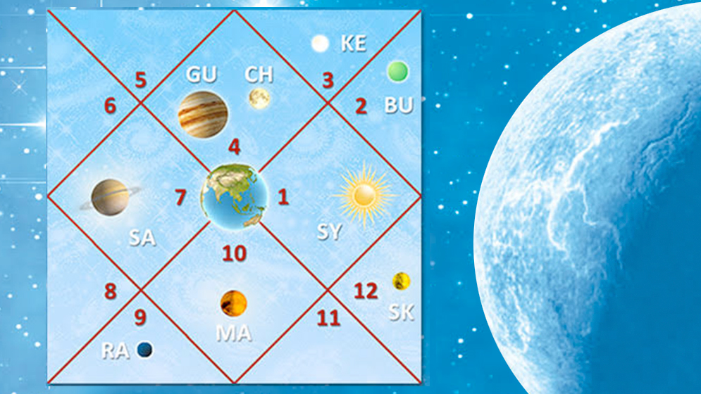Picture of a Jyotish chart with planets in various houses